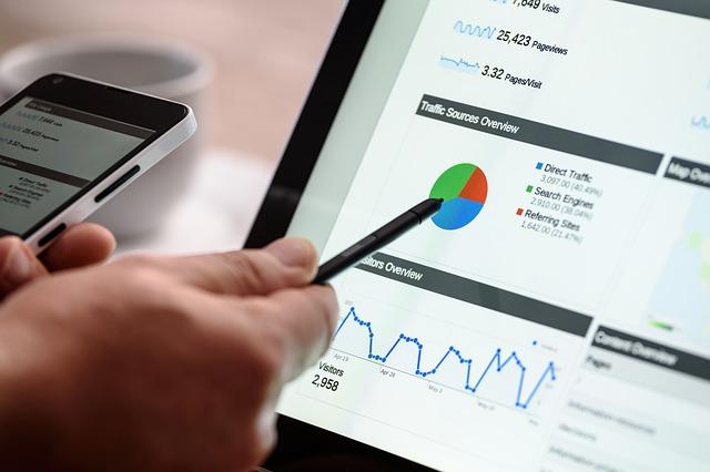 Adwords er det første sted, du starter, når du vil annoncere på nettet
